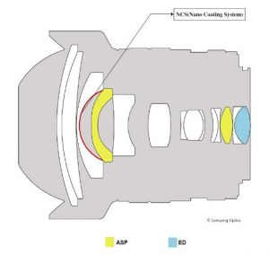 Samyang 10mm 1:2.8 ED AS NCS CS